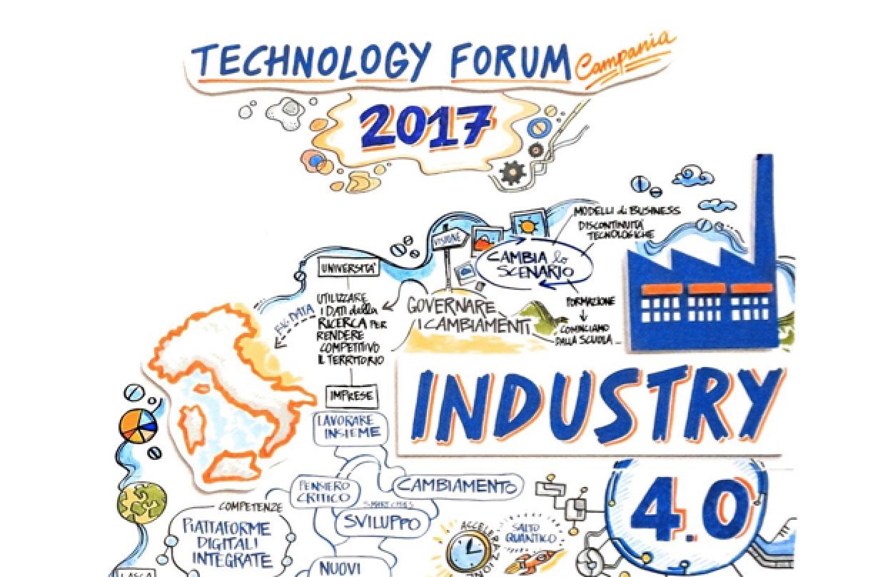 Industry 4.0: il Cluster nell'ecosistema dell'innovazione campano