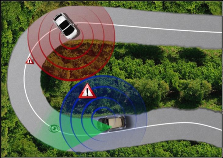 G7 Trasporti: a Cagliari l'innovazione e le tecnologie 'Vehicle to everything' di FCA e Centro Ricerche Fiat