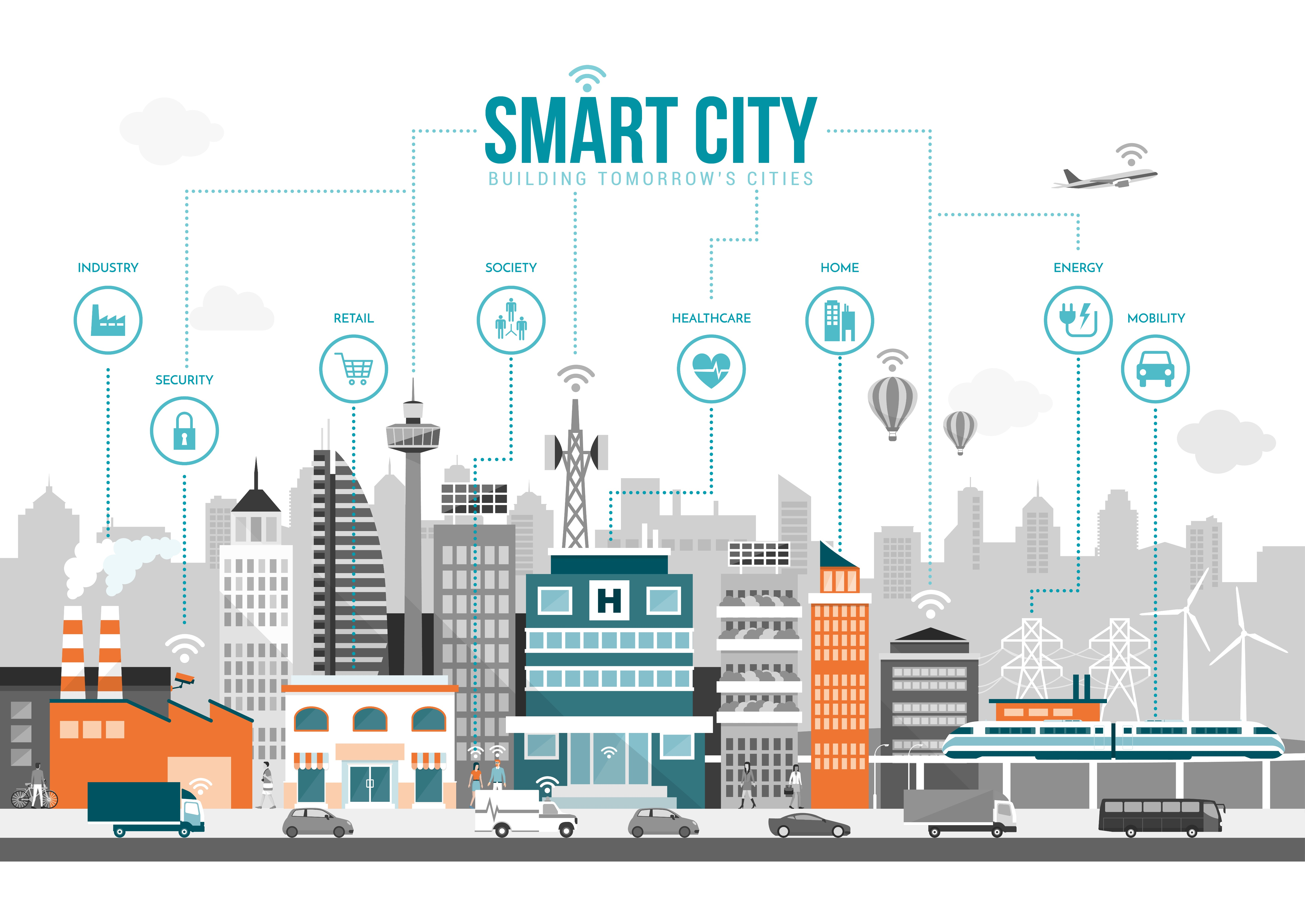 Mobilit sostenibile progetto simpla armonizzare i piani for Piani urbani contemporanei